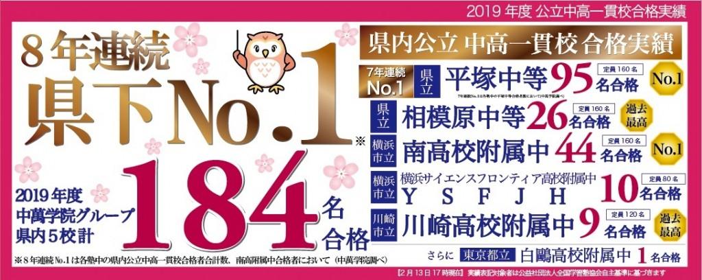 2019年度CG中萬学院公立中高一貫実績No.1