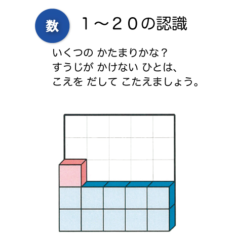 20級 平面感覚