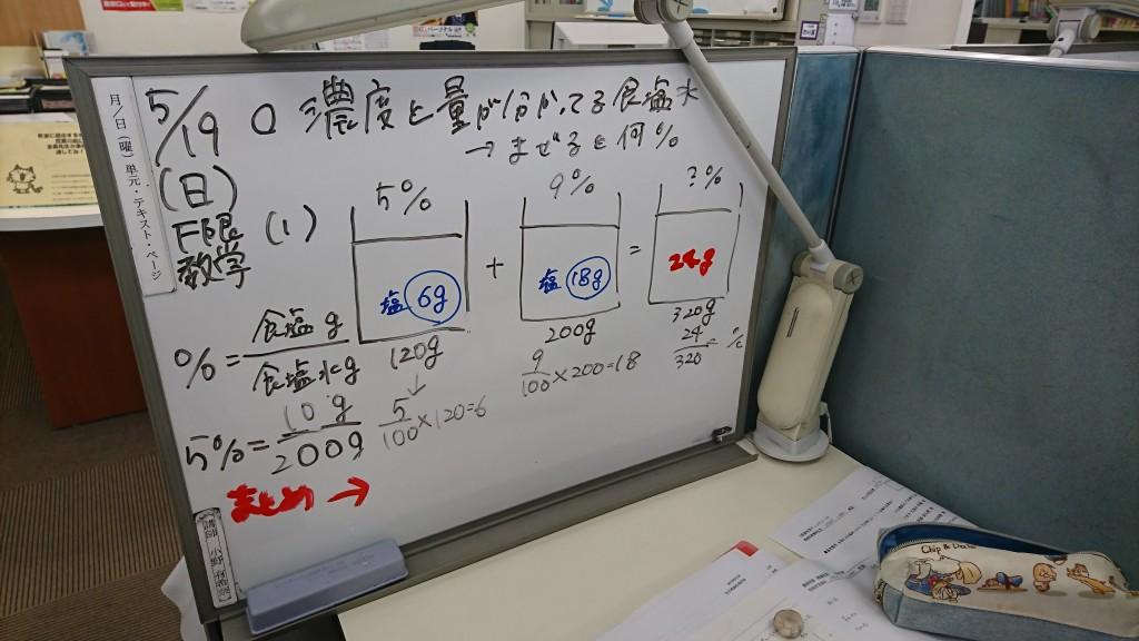 【伊勢原・愛甲石田教室 合同模擬授業研修の様子その3】 中学受験でよく出題される食塩水の問題です。計算で求める方法、面積図を用いる方法、てんびんで解く方法など、いくつかの解法があります。いずれも、なぜその解法を用いるのかまで理解させるようにしています。