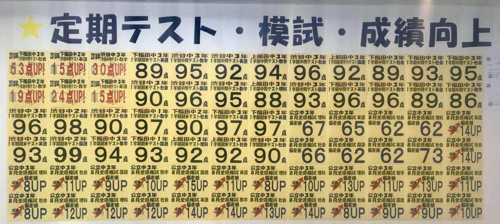 中学生 定期テスト・模擬試験UP例!