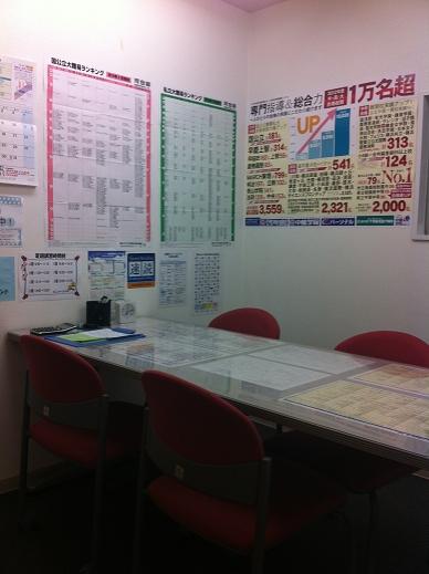 中学受験・高校受験・大学受験すべての資料が揃っています。お子様の進路相談や学習状況のご報告などを行います。