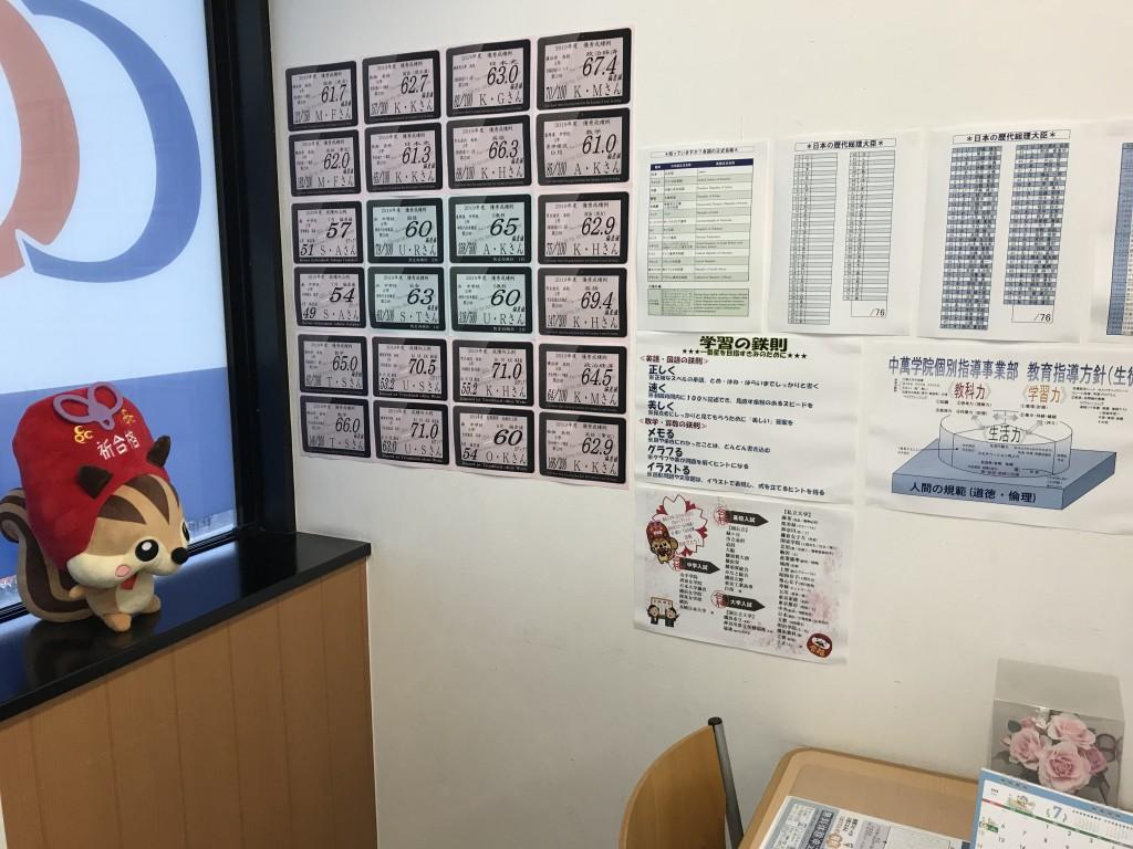 面談室には多くの成績向上事例が飾られております。