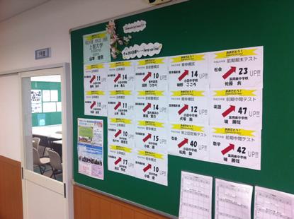 成績向上する生徒や優秀な結果を出す生徒が続出してます! 詳細は教室の実績をご覧ください。