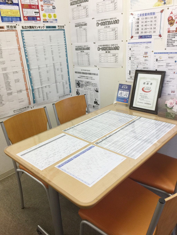 面談室には多くの受験情報を取り揃えております。半世紀超の伝統と12万人の卒塾生実績を持つ中萬学院は、神奈川県の受験に精通しております。