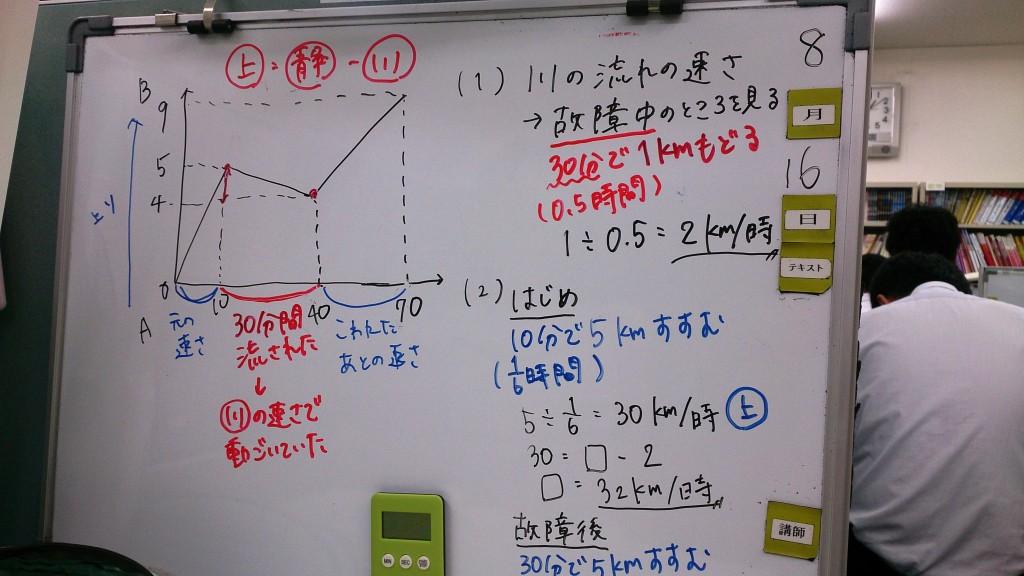 CGパーソナルではホワイトボードを用いて授業を進めていきます。学校で言う黒板にあたるもので、一人ひとりのブースにあります。例えば中学受験の算数では、特殊算の計算で面積図を用いるものや、こういったグラフの問題は多くの学校で出題されます。ホワイトボードで視覚的に理解させることにより、口頭では説明しきれない点まで示していくことが出来ます。
