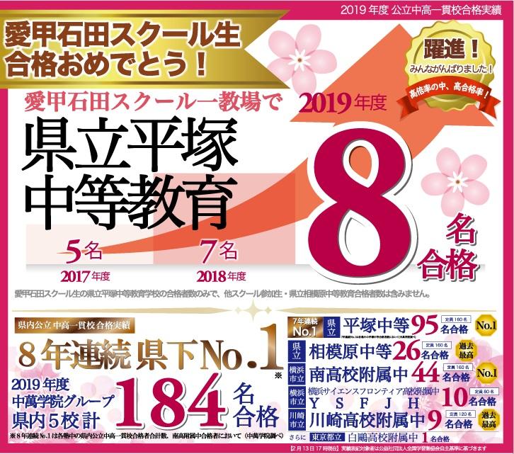 2019年度CG中萬学院愛甲石田スクール公立中高一貫合格実績