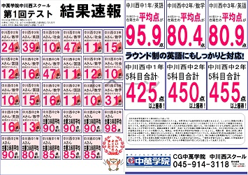 CG中萬学院 中川西スクール 定期テスト結果速報 成績向上 UP