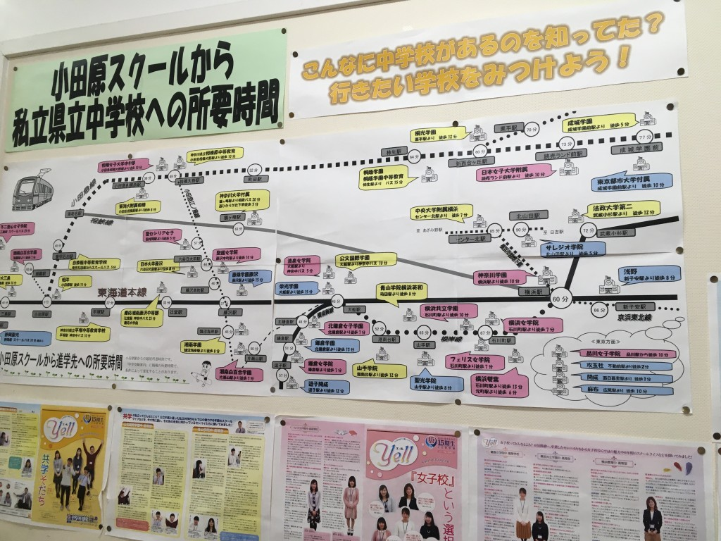 小田原スクールから、いろんな中学校までの所要時間の入ったマップです
