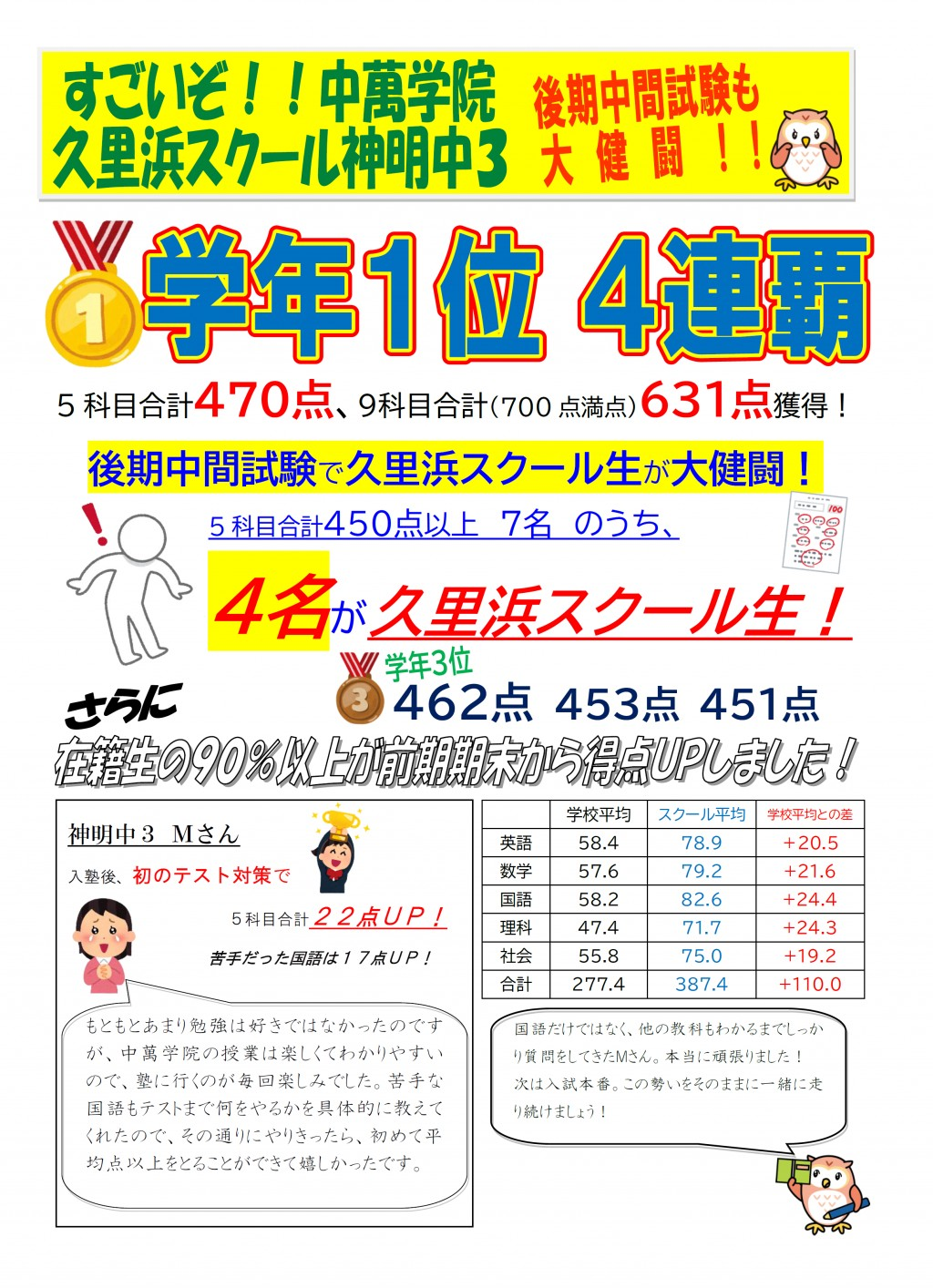 神明 1位 塾 中萬 集団 おすすめ 久里浜 浦賀 中学生
