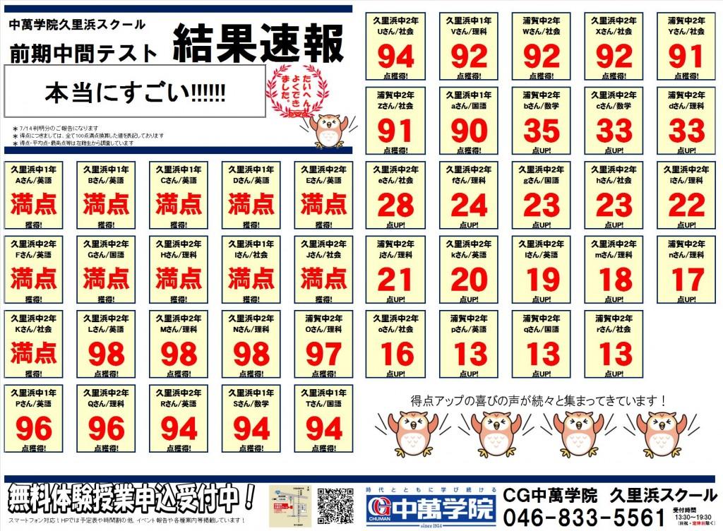 久里浜 塾 満点 中萬 テスト 成績 中学生