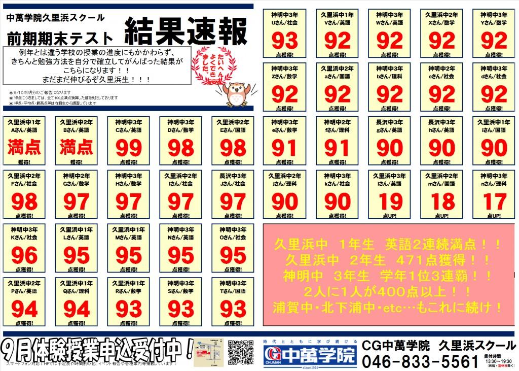 久里浜 塾 中萬 満点 成績 安い お得 合格 良い塾 楽しい 結果