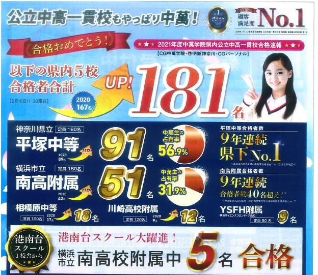 2021公立中高一貫合格実績(港南台)