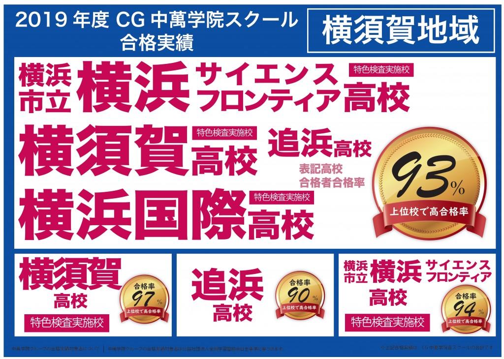 中萬学院 塾 横須賀地域 高校入試合格実績