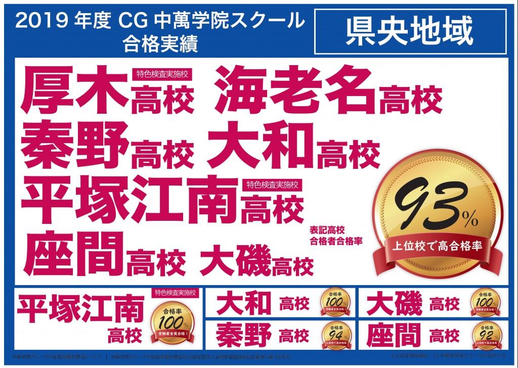 中萬学院 塾 県央地域 高校入試合格実績