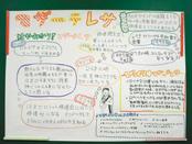 ■読書感想文発表会■ 学院では、4年生から6年生のお子様を対象とした、読書感想文指導を実施しています。感想文を書くことにより思考力を、模造紙にまとめることで表現力を発表することによりその場での判断力等を鍛えていく流れとなっています