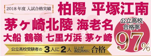 中萬学院茅ヶ崎スクール 高校入試合格実績