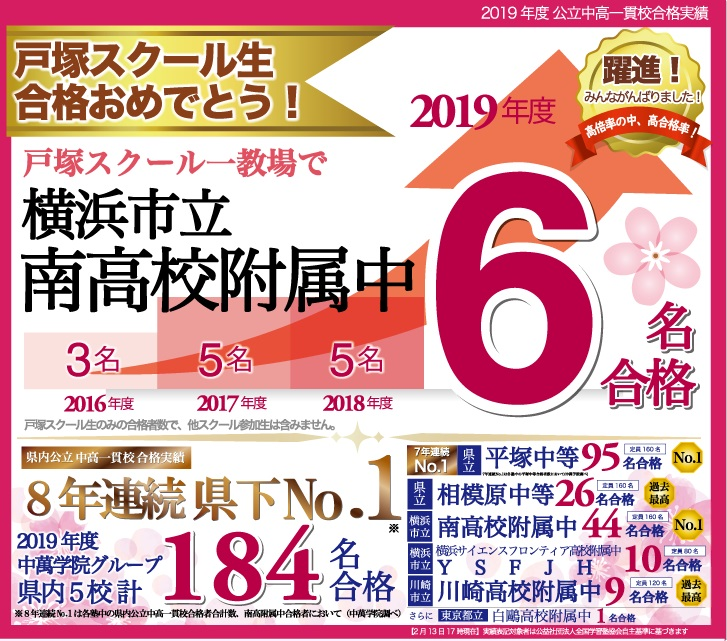 2019年度 CG中萬学院戸塚スクール 公立中高一貫合格実績