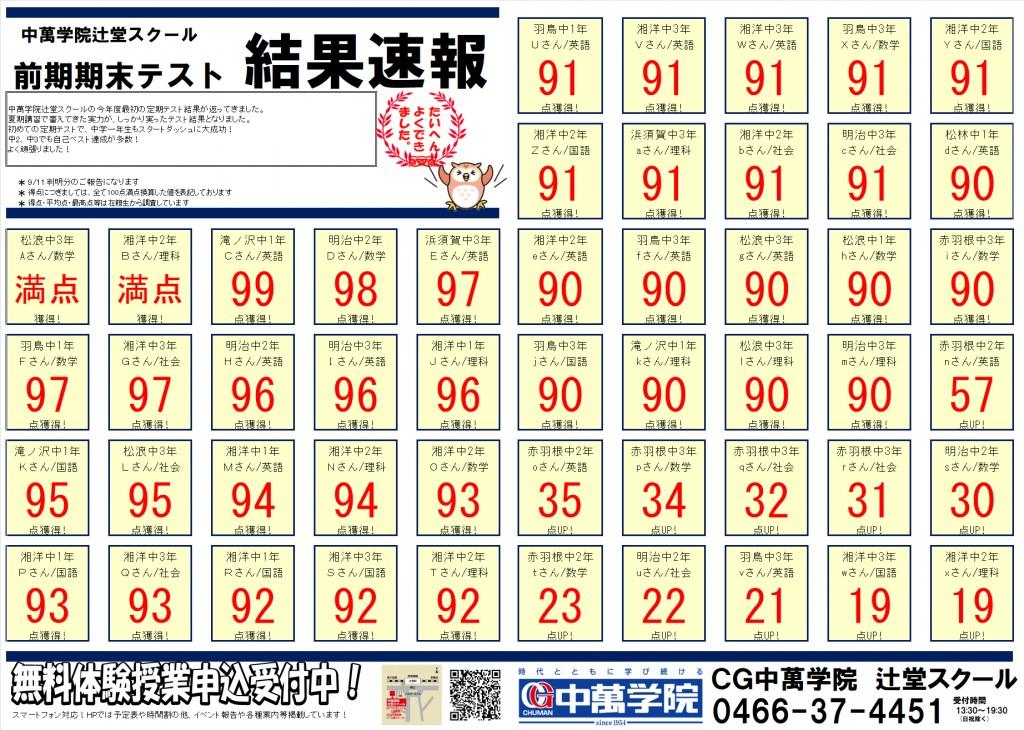 辻堂 塾 定期テスト 成績