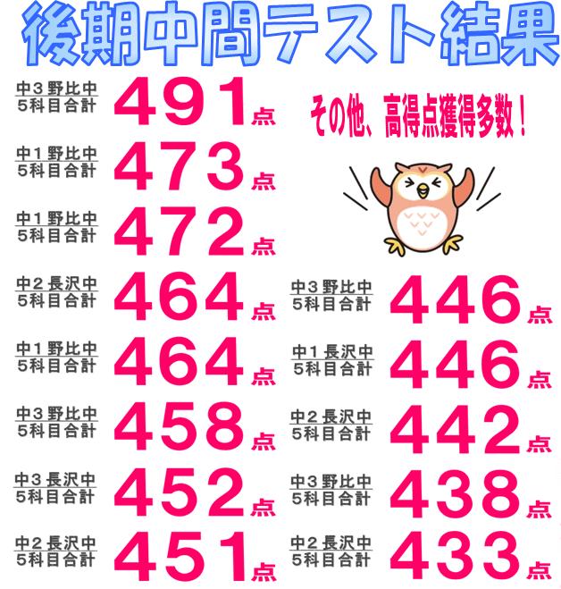 横須賀 野比 長沢 北下浦 中学 点数 アップ 定期テスト