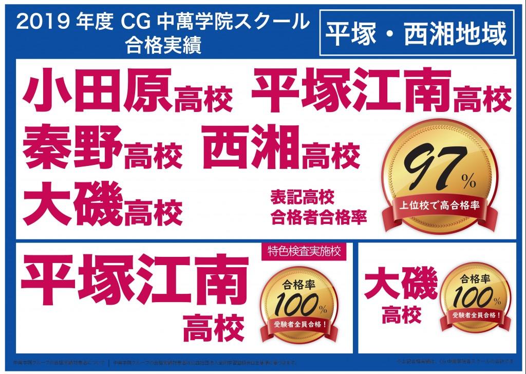 中萬学院 塾 西湘地域 高校入試合格実績