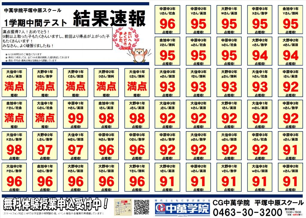 CG中萬学院 平塚中原スクール テスト結果