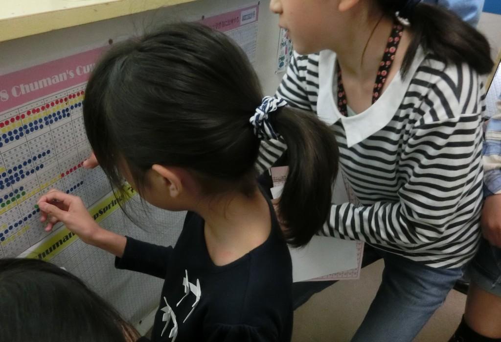 ★小4~中3「Chuman'c Cup」★宿題や確認テストさらに自主学習の量をポイントにしてみんなでどれだけ学習量を増やせたか競います。ポイントがたまるとくじ引きができて景品もゲットできますよ!
