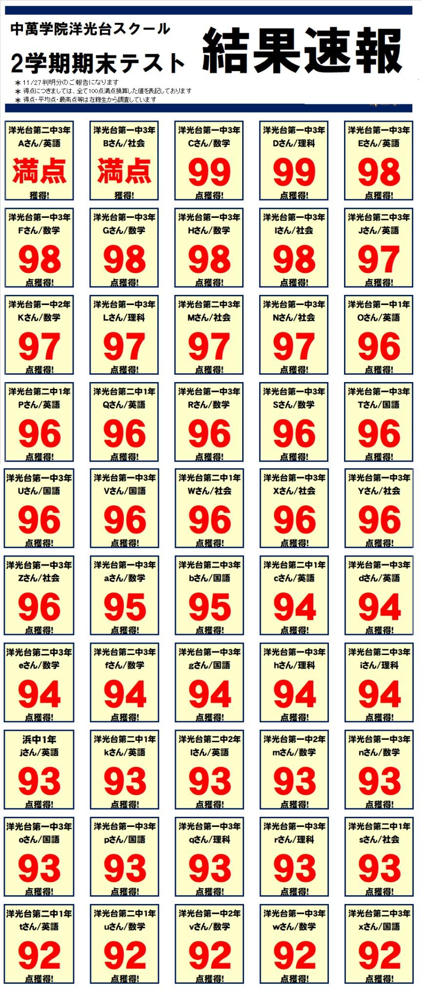 洋光台 塾 テスト対策 中萬 2学期期末